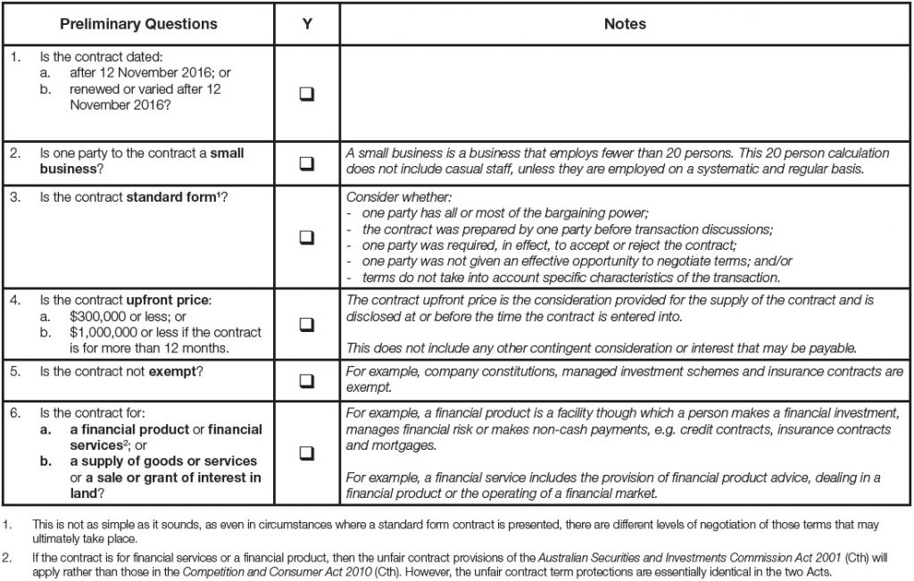 unfair-contract-terms-checklist